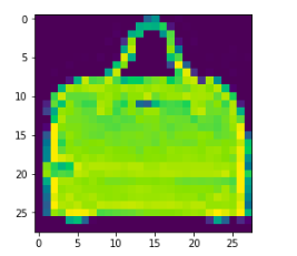 One sample Fashion-MNIST image (at index 220)