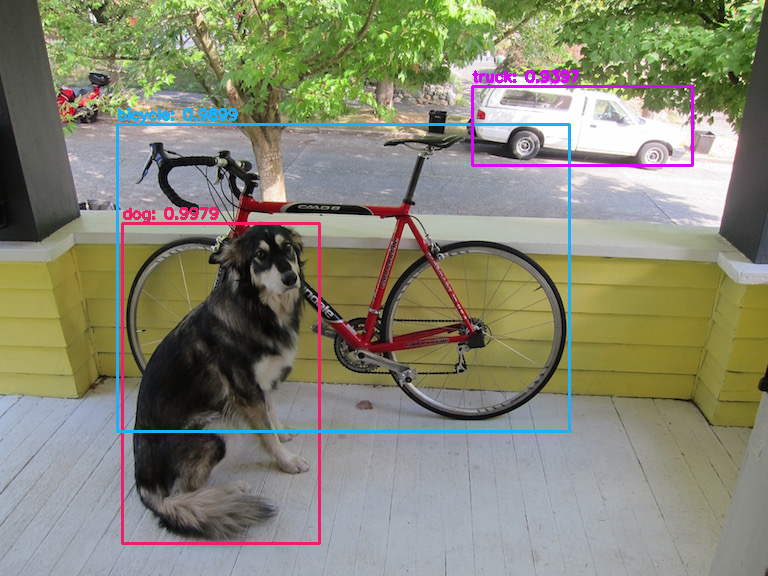 Object Detection with Yolo and Python