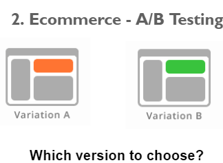 A/B Testing in Software Variations